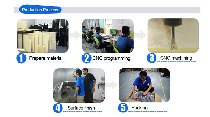 sewing abs rapid prototyping factory for industry Tuowei